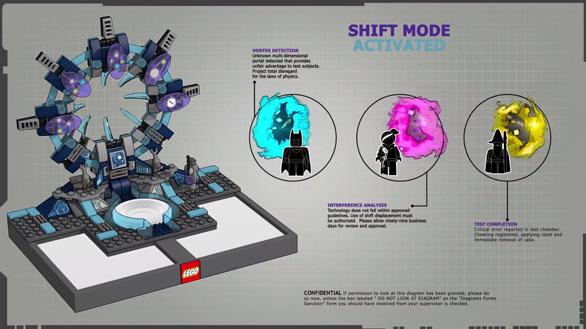 LEGO-Shift
